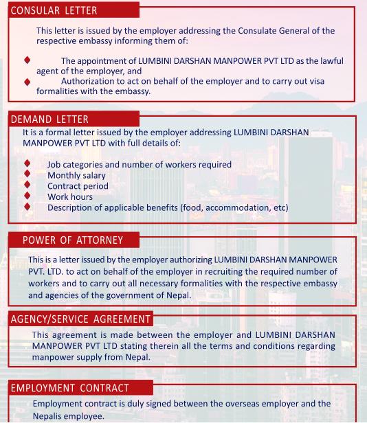 ABC Placement Pvt Ltd